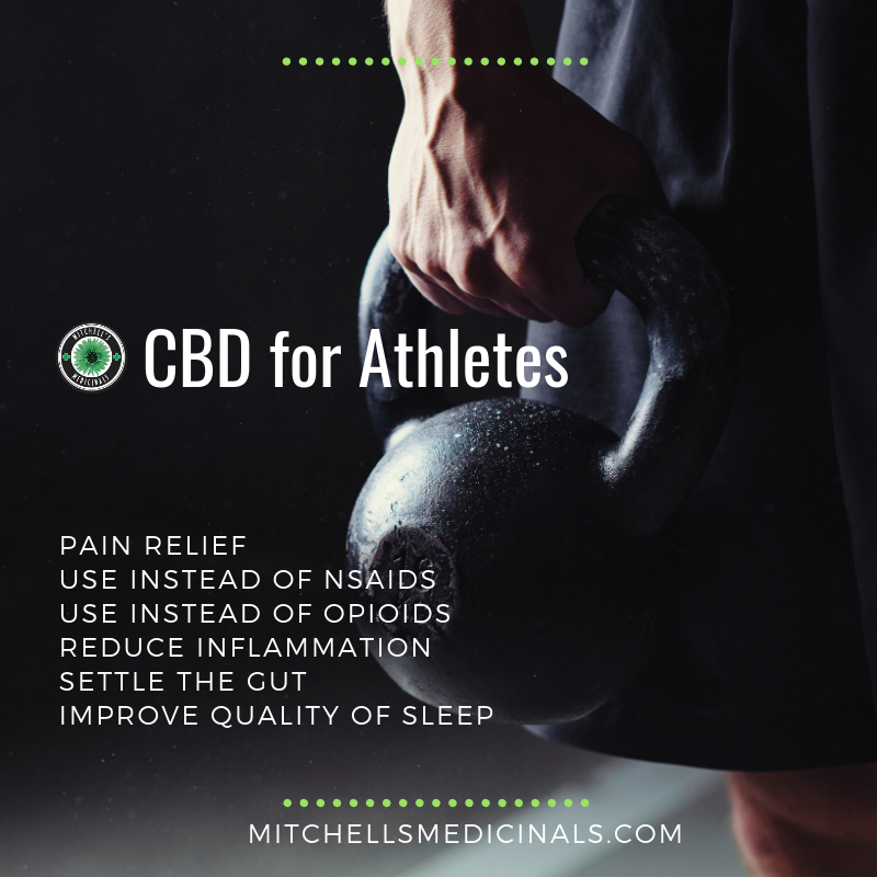 cbd for recovery cbd for athlete